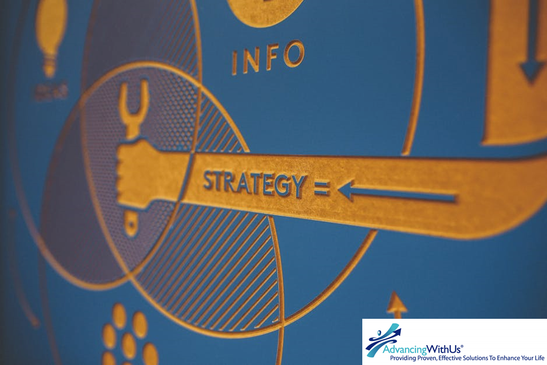 marketing strategies board with advancingwithus