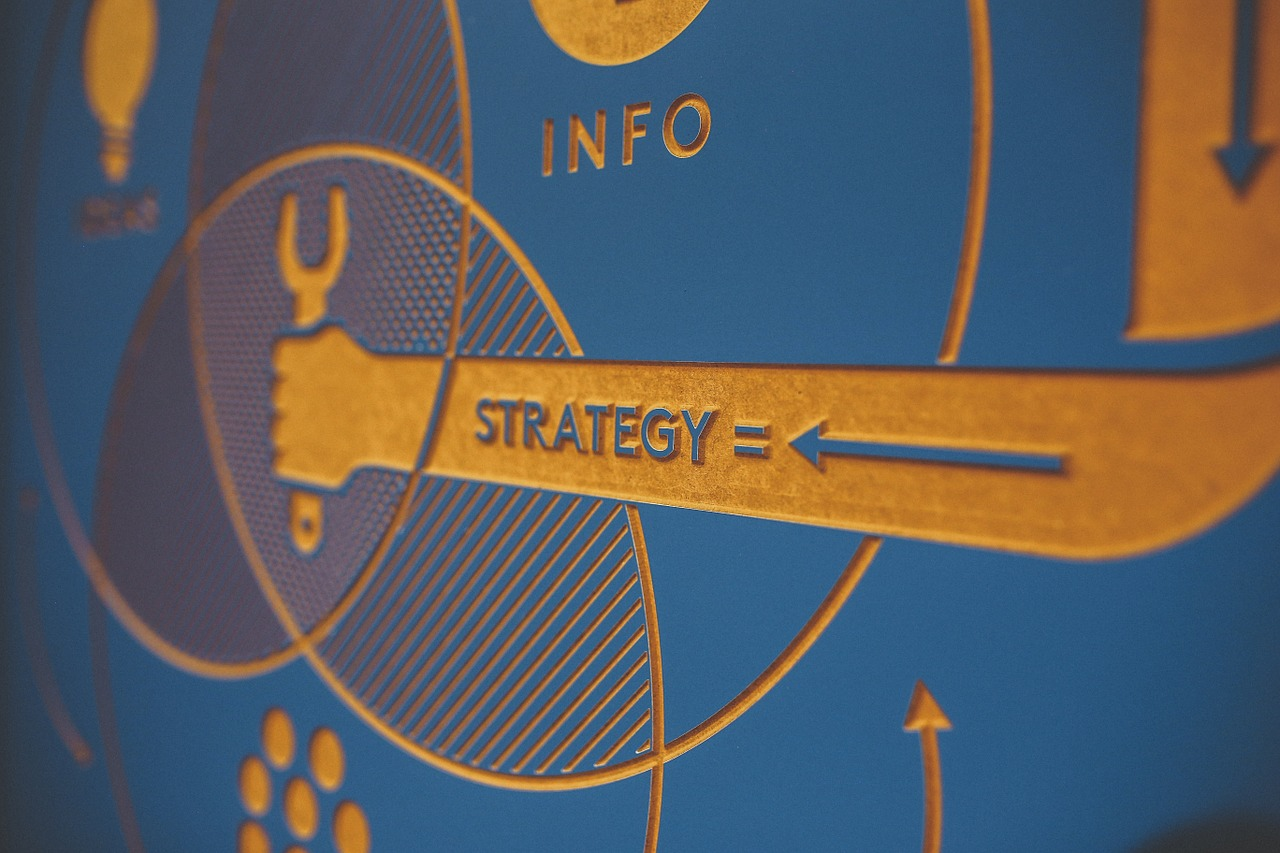 marketing strategy tools